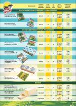 производство сливочных масел, растительно-сливочных, спреды