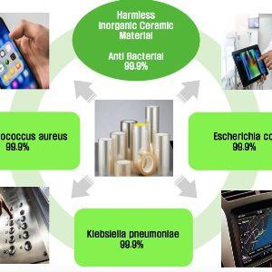 Антиковидные и антибактериальные пленки