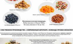 Импортер орехов и сухофруктов, фасованный и весовой товар