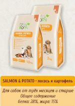 Корм премиум-класса для собак от 3х месяцев Natural Born Лосось-картофель 1,5-3кг Лосось-картофель 1,5-3кг